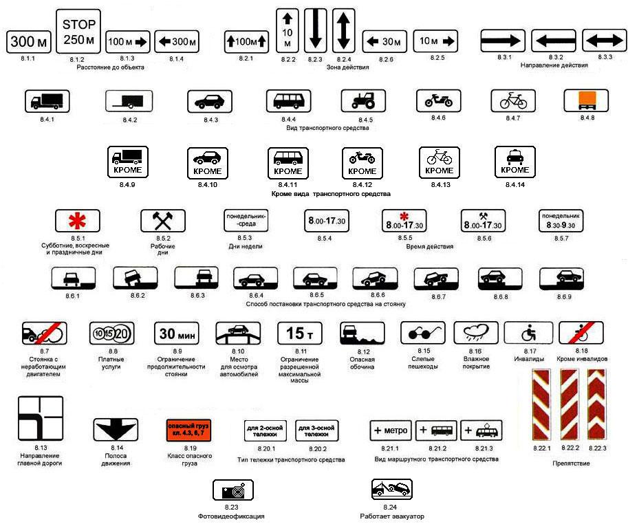 знаки дополнительной информации таблички картинки