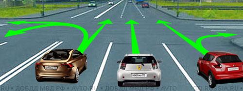 Проезд перекрестков. Въезд и выезд – общие правила || Пдд поворот на право на перекрестке