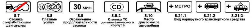 Тема 3.8. Знаки дополнительной информации (таблички)