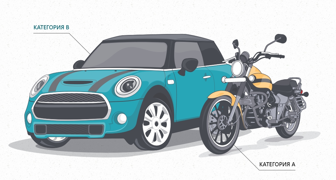 Обучение вождению мотоцикла: основные этапы Screenshot_312