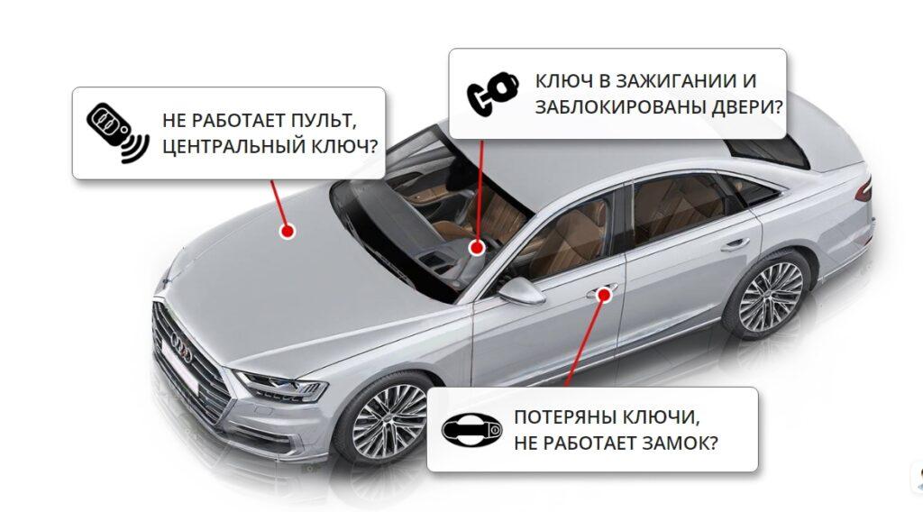 Профессиональные услуги по легальному вскрытию автомобиля без повреждений Screenshot_338-1024x568